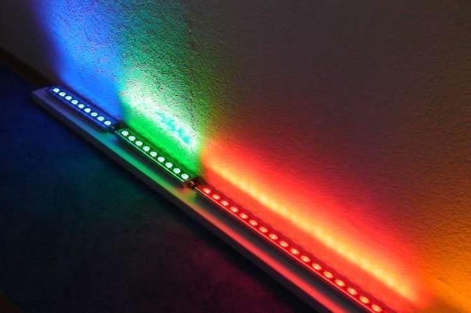 Светодиодные RGB прожекторы