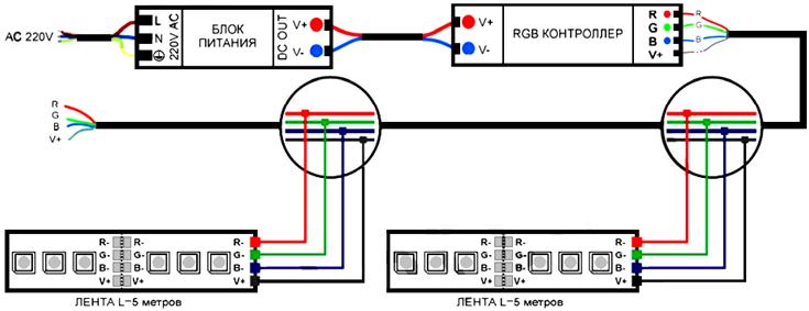 Схема подключения RGB светодиодной ленты к блоку питания и контроллеру