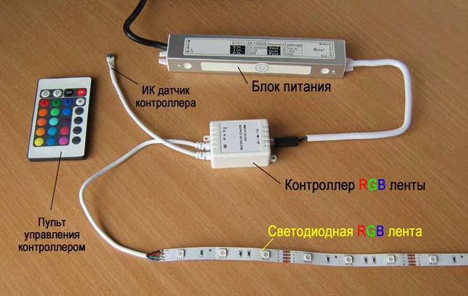 Монтаж светодиодной ленты на кухне своими руками видео